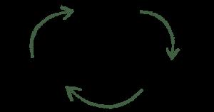 Feedback loop-01